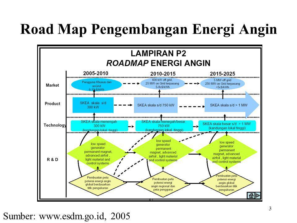 Road Map Pengembangan Energi Angin Sumber: www.esdm.go.id, 2005 3