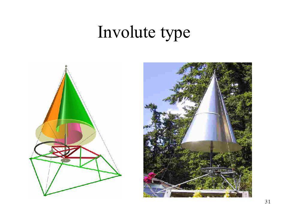 Involute type 31