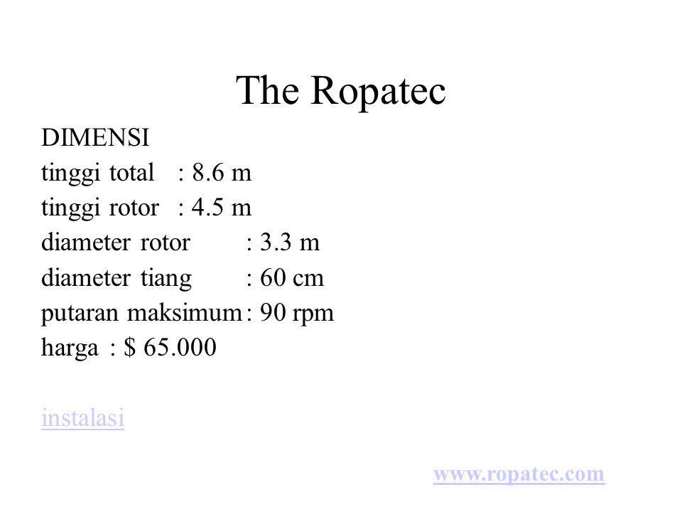 The Ropatec DIMENSI tinggi total: 8.6 m tinggi rotor: 4.5 m diameter rotor: 3.3 m diameter tiang: 60 cm putaran maksimum: 90 rpm harga: $ 65.000 insta