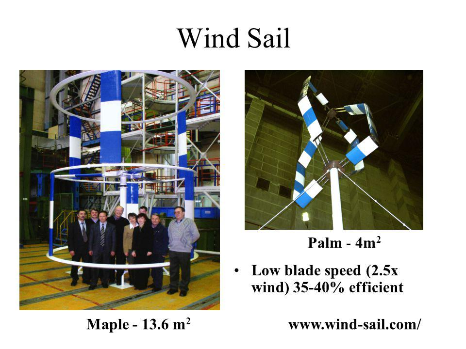 Wind Sail Low blade speed (2.5x wind) 35-40% efficient www.wind-sail.com/ Palm - 4m 2 Maple - 13.6 m 2