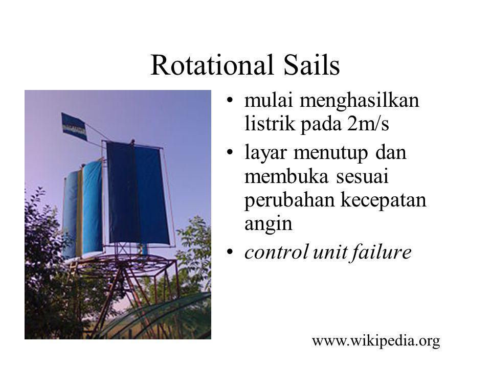 Rotational Sails mulai menghasilkan listrik pada 2m/s layar menutup dan membuka sesuai perubahan kecepatan angin control unit failure www.wikipedia.or
