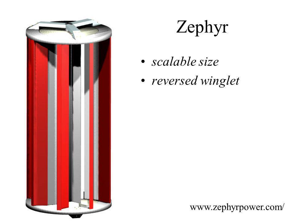 Zephyr scalable size reversed winglet www.zephyrpower.com/