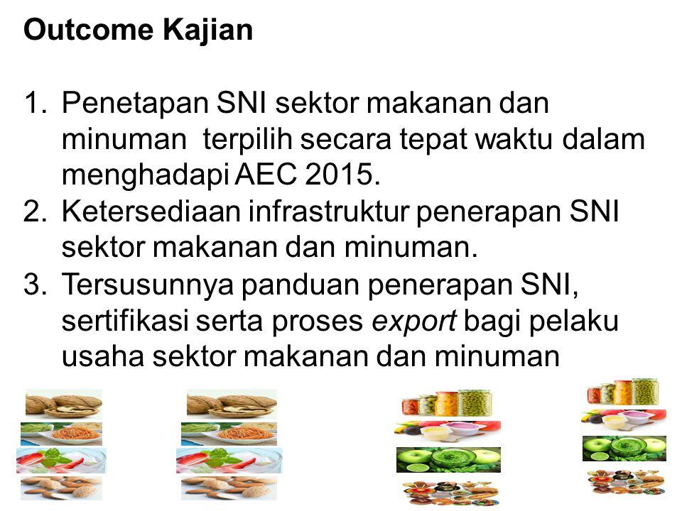 Outcome Kajian 1.Penetapan SNI sektor makanan dan minuman terpilih secara tepat waktu dalam menghadapi AEC 2015. 2.Ketersediaan infrastruktur penerapa