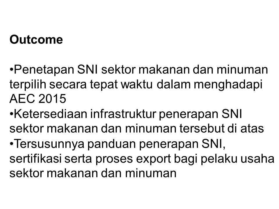 Outcome Penetapan SNI sektor makanan dan minuman terpilih secara tepat waktu dalam menghadapi AEC 2015 Ketersediaan infrastruktur penerapan SNI sektor