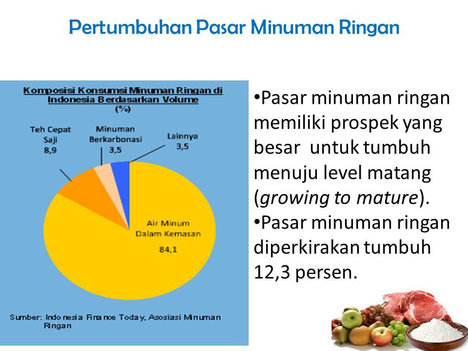 Pertumbuhan Pasar Minuman Ringan Pasar minuman ringan memiliki prospek yang besar untuk tumbuh menuju level matang (growing to mature). Pasar minuman