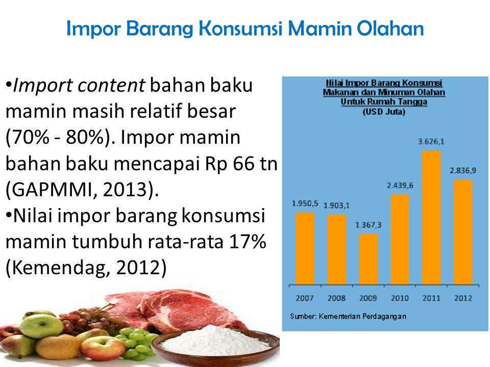 Impor Barang Konsumsi Mamin Olahan Import content bahan baku mamin masih relatif besar (70% - 80%). Impor mamin bahan baku mencapai Rp 66 tn (GAPMMI,