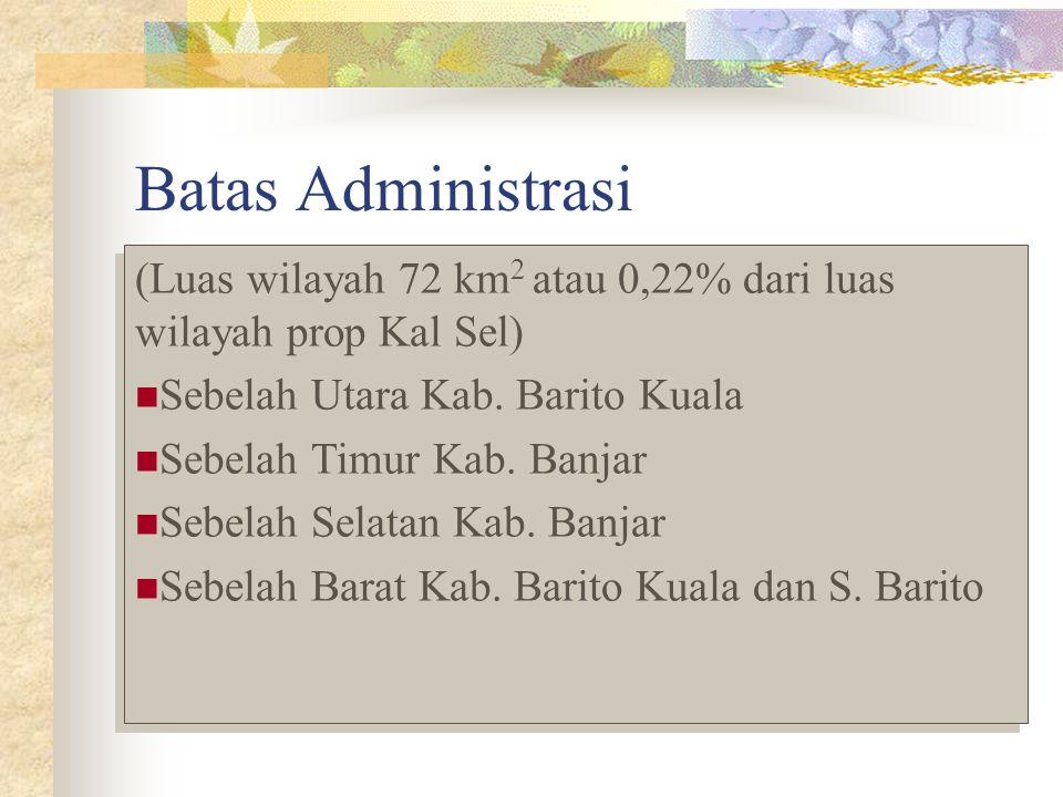 Batas Administrasi (Luas wilayah 72 km 2 atau 0,22% dari luas wilayah prop Kal Sel) Sebelah Utara Kab. Barito Kuala Sebelah Timur Kab. Banjar Sebelah