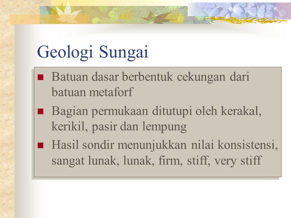 Geologi Sungai Batuan dasar berbentuk cekungan dari batuan metaforf Bagian permukaan ditutupi oleh kerakal, kerikil, pasir dan lempung Hasil sondir me