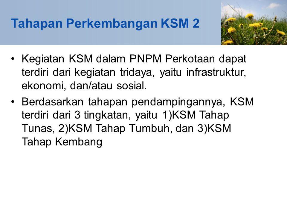 Tahapan Perkembangan KSM 2 Kegiatan KSM dalam PNPM Perkotaan dapat terdiri dari kegiatan tridaya, yaitu infrastruktur, ekonomi, dan/atau sosial. Berda