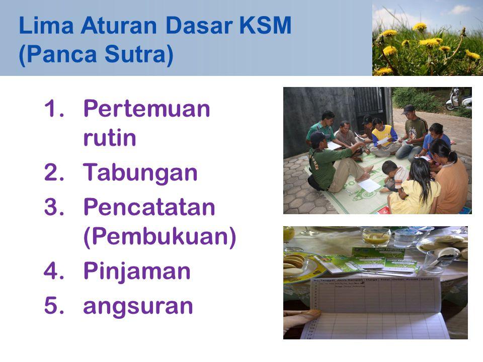 Lima Aturan Dasar KSM (Panca Sutra) 1.Pertemuan rutin 2.Tabungan 3.Pencatatan (Pembukuan) 4.Pinjaman 5.angsuran
