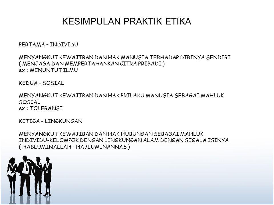 SUMBER REFLEKSI ETIKA AGAMA ( KITAB SUCI, HADIST, dll ) INSTITUSI ( PERUNDANG-UNDANGAN, HUKUM TERTULIS ) ADAT KEBIASAAN TURUN TEMURUN ( HUKUM TERTULIS ) EXPRESI WIRAGA / BAHASA TUBUH ( DUDUK, TUNJUK, JABAT TANGAN ) WICARA / KESANTUNAN UCAPAN ( SAPAAN ) BUSANA ( MENUNJUKKAN STRATA TERTENTU ) PAKAIAN ADAT SERAGAM / UNIFORM