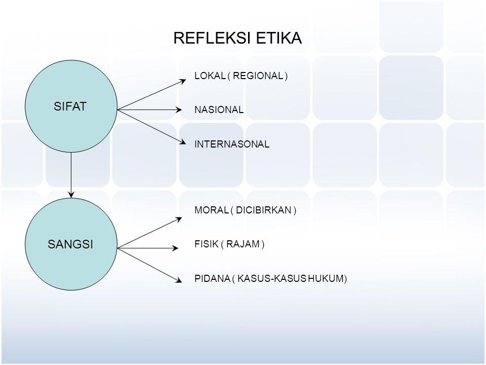 SIFAT LOKAL ( REGIONAL ) NASIONAL INTERNASONAL SANGSI MORAL ( DICIBIRKAN ) FISIK ( RAJAM ) PIDANA ( KASUS-KASUS HUKUM) REFLEKSI ETIKA