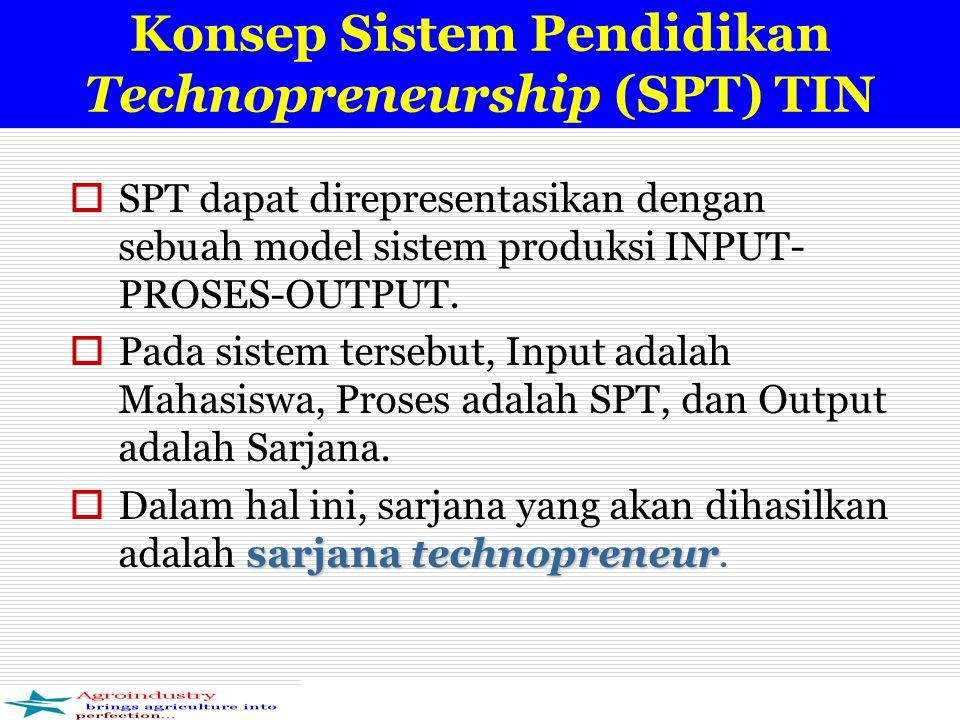 Konsep Sistem Pendidikan Technopreneurship (SPT) TIN  SPT dapat direpresentasikan dengan sebuah model sistem produksi INPUT- PROSES-OUTPUT.