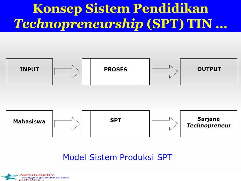 Konsep Sistem Pendidikan Technopreneurship (SPT) TIN … OUTPUT INPUTPROSES Sarjana Technopreneur Mahasiswa SPT Model Sistem Produksi SPT