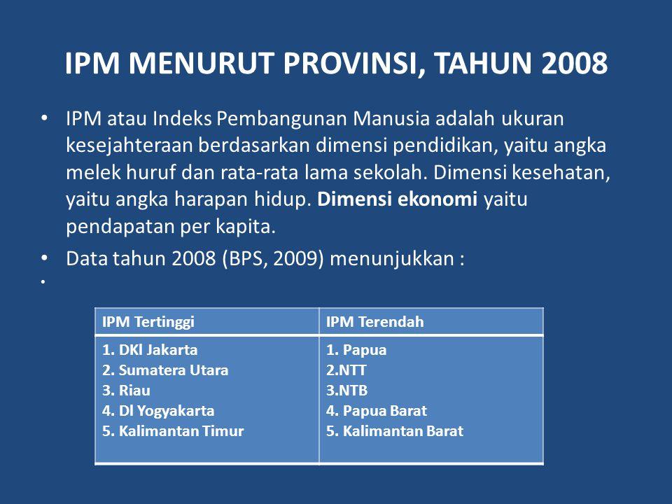 IPM MENURUT PROVINSI, TAHUN 2008 IPM atau Indeks Pembangunan Manusia adalah ukuran kesejahteraan berdasarkan dimensi pendidikan, yaitu angka melek hur