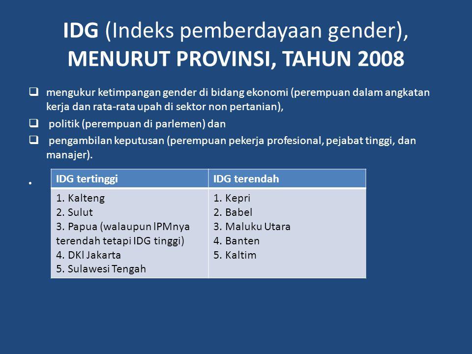 IDG (Indeks pemberdayaan gender), MENURUT PROVINSI, TAHUN 2008  mengukur ketimpangan gender di bidang ekonomi (perempuan dalam angkatan kerja dan rat