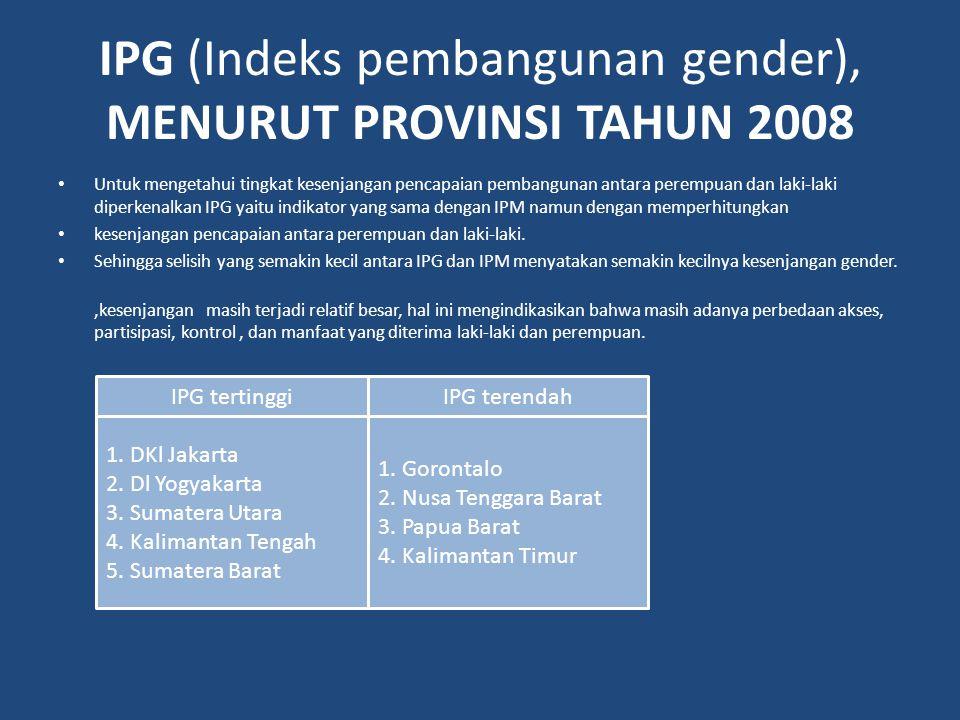 IPG (Indeks pembangunan gender), MENURUT PROVINSI TAHUN 2008 Untuk mengetahui tingkat kesenjangan pencapaian pembangunan antara perempuan dan laki-lak