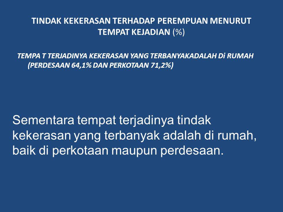 TEMPA T TERJADINYA KEKERASAN YANG TERBANYAKADALAH Di RUMAH (PERDESAAN 64,1% DAN PERKOTAAN 71,2%) Sementara tempat terjadinya tindak kekerasan yang ter