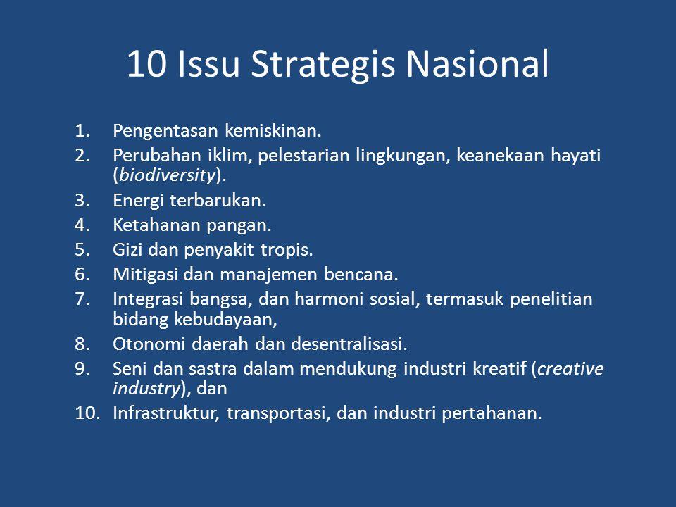 10 Issu Strategis Nasional 1.Pengentasan kemiskinan. 2.Perubahan iklim, pelestarian lingkungan, keanekaan hayati (biodiversity). 3.Energi terbarukan.