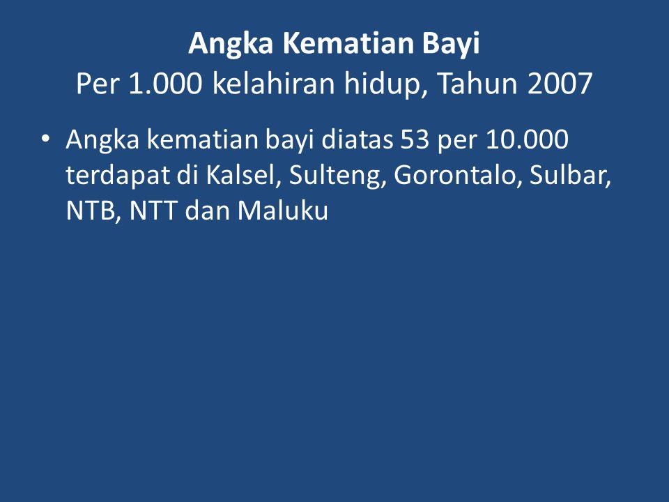 Angka Kematian Bayi Per 1.000 kelahiran hidup, Tahun 2007 Angka kematian bayi diatas 53 per 10.000 terdapat di Kalsel, Sulteng, Gorontalo, Sulbar, NTB
