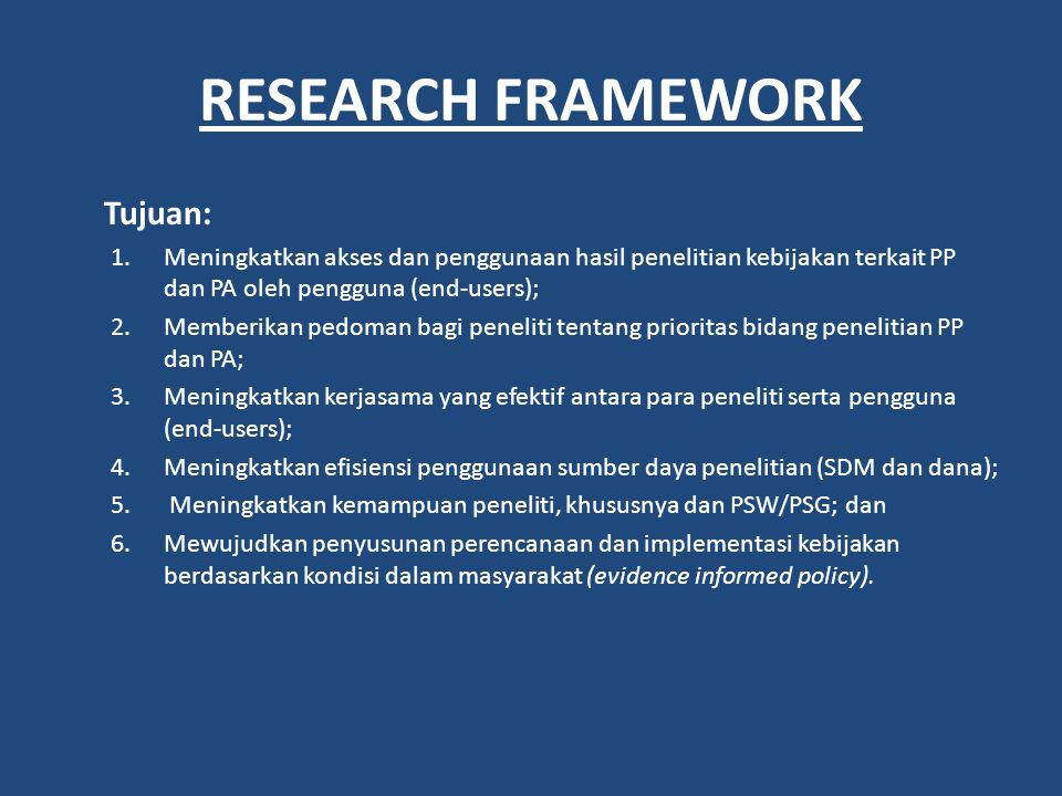 Tujuan: 1.Meningkatkan akses dan penggunaan hasil penelitian kebijakan terkait PP dan PA oleh pengguna (end-users); 2.Memberikan pedoman bagi peneliti