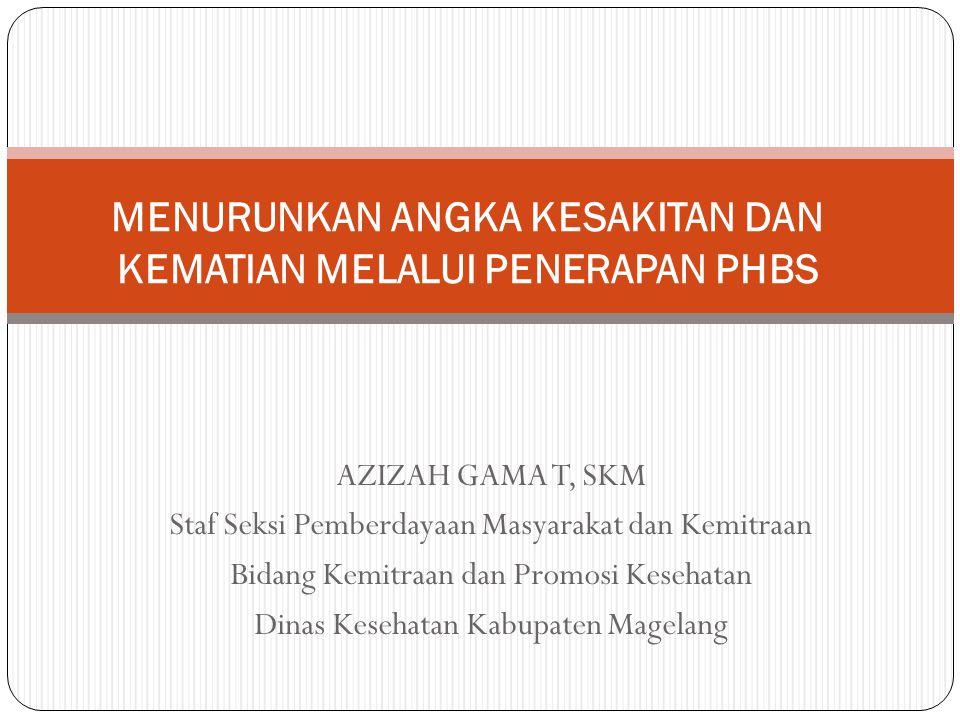 AZIZAH GAMA T, SKM Staf Seksi Pemberdayaan Masyarakat dan Kemitraan Bidang Kemitraan dan Promosi Kesehatan Dinas Kesehatan Kabupaten Magelang MENURUNKAN ANGKA KESAKITAN DAN KEMATIAN MELALUI PENERAPAN PHBS