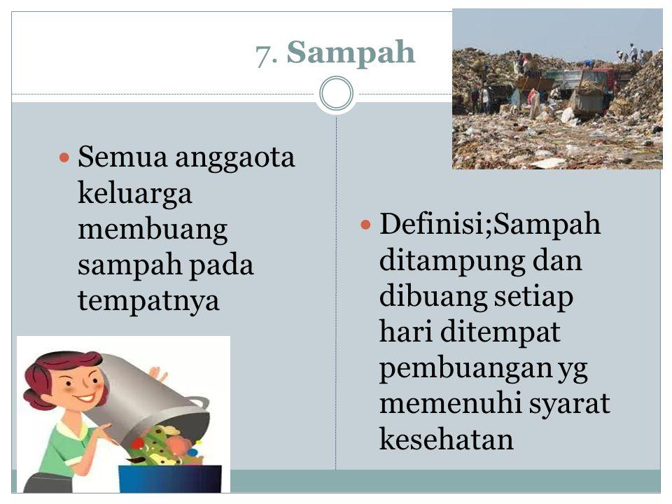 7. Sampah Semua anggaota keluarga membuang sampah pada tempatnya Definisi;Sampah ditampung dan dibuang setiap hari ditempat pembuangan yg memenuhi sya