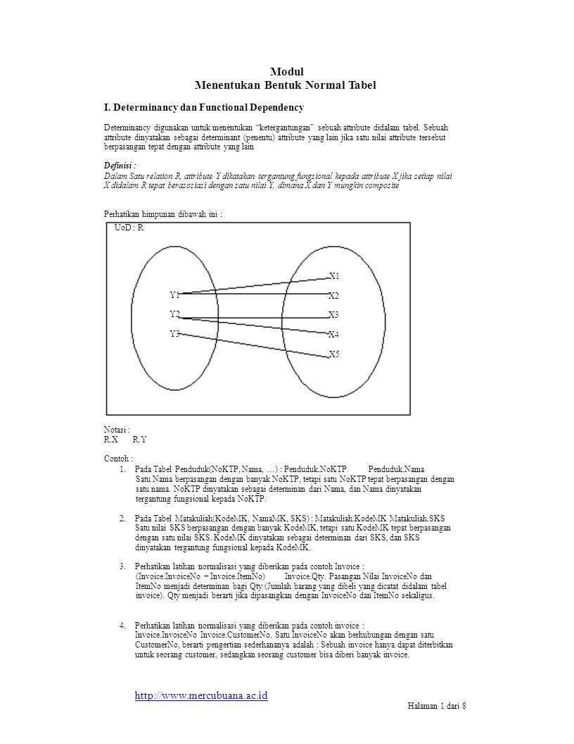 """Modul Menentukan Bentuk Normal Tabel I. Determinancy dan Functional Dependency Determinancy digunakan untuk menentukan """"ketergantungan"""" sebuah attribu"""