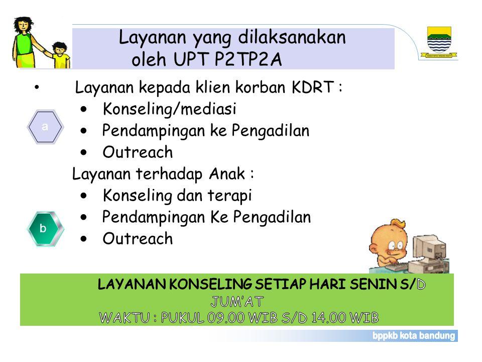 Layanan yang dilaksanakan oleh UPT P2TP2A Layanan kepada klien korban KDRT : Konseling/mediasi Pendampingan ke Pengadilan Outreach Layanan terhadap Anak : Konseling dan terapi Pendampingan Ke Pengadilan Outreach ab