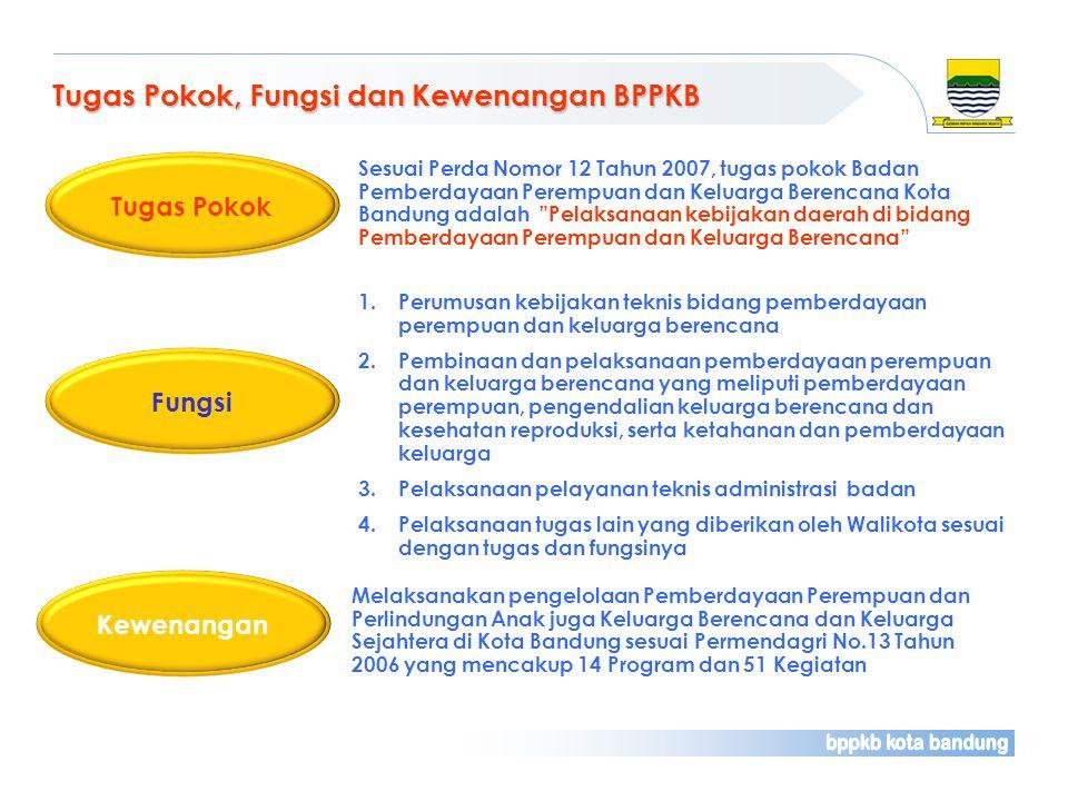 Tugas Pokok, Fungsi dan Kewenangan BPPKB Sesuai Perda Nomor 12 Tahun 2007, tugas pokok Badan Pemberdayaan Perempuan dan Keluarga Berencana Kota Bandun