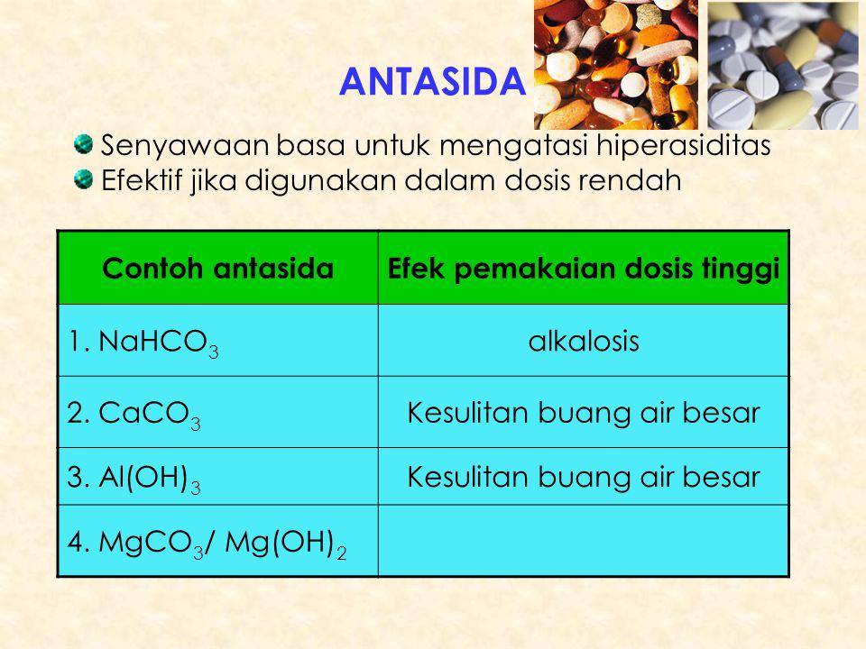ANTASIDA Contoh antasidaEfek pemakaian dosis tinggi 1. NaHCO 3 alkalosis 2. CaCO 3 Kesulitan buang air besar 3. Al(OH) 3 Kesulitan buang air besar 4.
