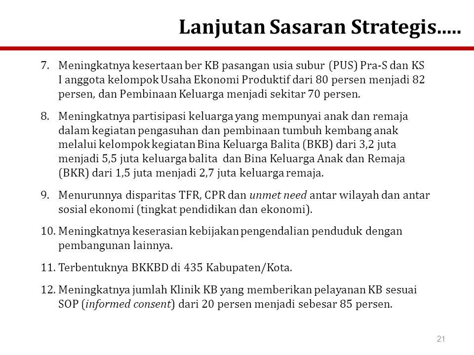 21 Lanjutan Sasaran Strategis.....