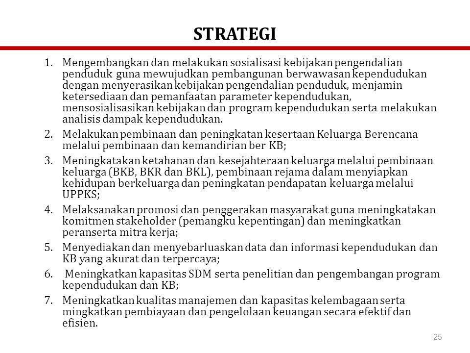 1.Mengembangkan dan melakukan sosialisasi kebijakan pengendalian penduduk guna mewujudkan pembangunan berwawasan kependudukan dengan menyerasikan kebijakan pengendalian penduduk, menjamin ketersediaan dan pemanfaatan parameter kependudukan, mensosialisasikan kebijakan dan program kependudukan serta melakukan analisis dampak kependudukan.