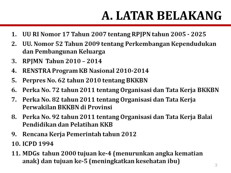 A.LATAR BELAKANG 1.UU RI Nomor 17 Tahun 2007 tentang RPJPN tahun 2005 - 2025 2.UU.