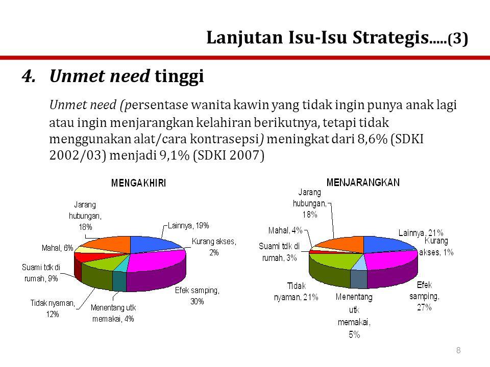 SUMBER :SDKI 2007 Golongan Menengah keataspun masih belum yakin ikut KB Unmet Need menurut status sosial ekonomi Lanjutan Isu-Isu Strategis.....