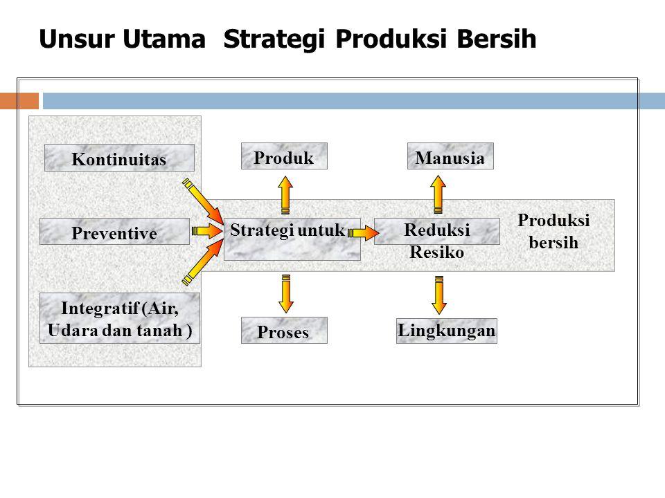 Konsep pencegahan dilakukan sejak awal perencanaan : - Perancangan produk - pemilihan bahan baku - proses produksi - Penggunaan produk