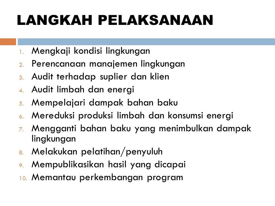  Perencanaan Program Produksi Bersih Kajian Awal Peraturan Perundangan Dampak Lingkungan Audit Produksi Bersih Kebijakan Produksi Bersih Kriteria Produksi Bersih Penentuan Tujuan & Sasaran (Objective & Target) …..