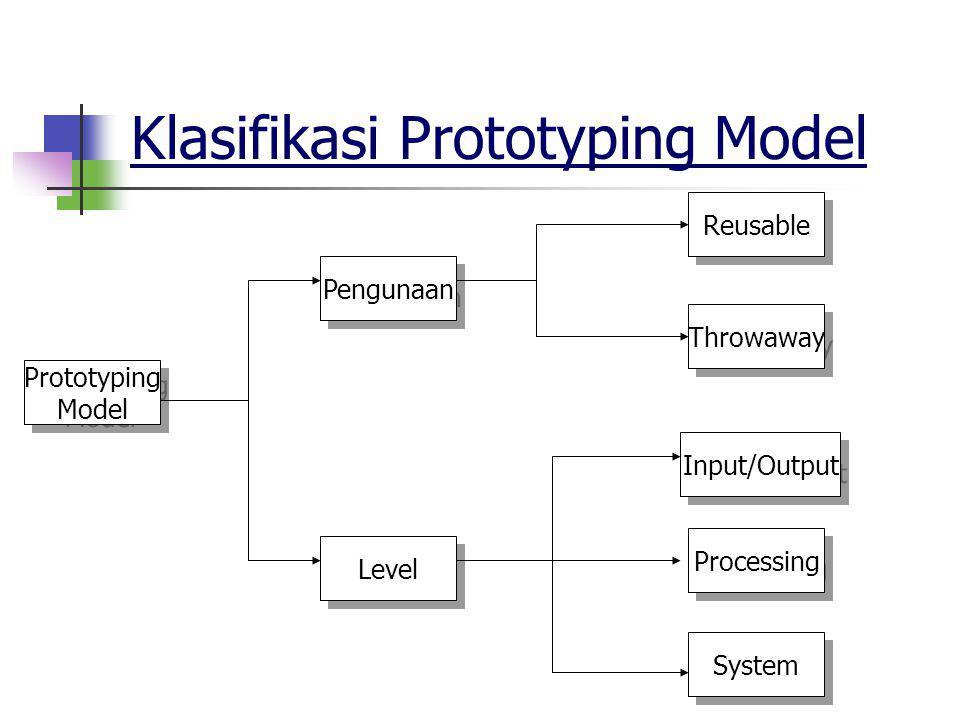 B. Prototyping Model  Prototyping adalah salah satu pendekatan dalam rekayasa perangkat lunak yang secara langsung mendemon trasikan bagaimana sebuah