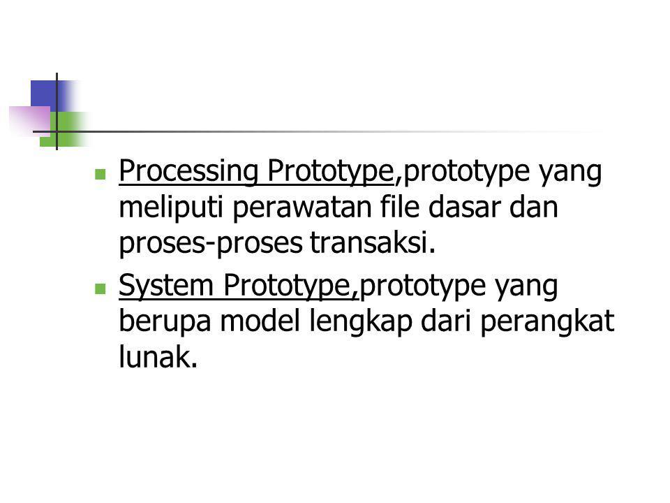 Reusable Prototype,prototype yang akan ditransformasikan menjadi produk final. Throwaway Prototype,prototype yang akan dibuang begitu selesai menjalan