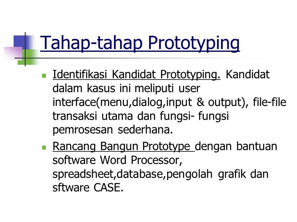 Identifikasi Alternatif Prototype Identifikasi Alternatif Prototype Rancang Bangun Prototype Rancang Bangun Prototype Uji Prototype Siapkan Prototype