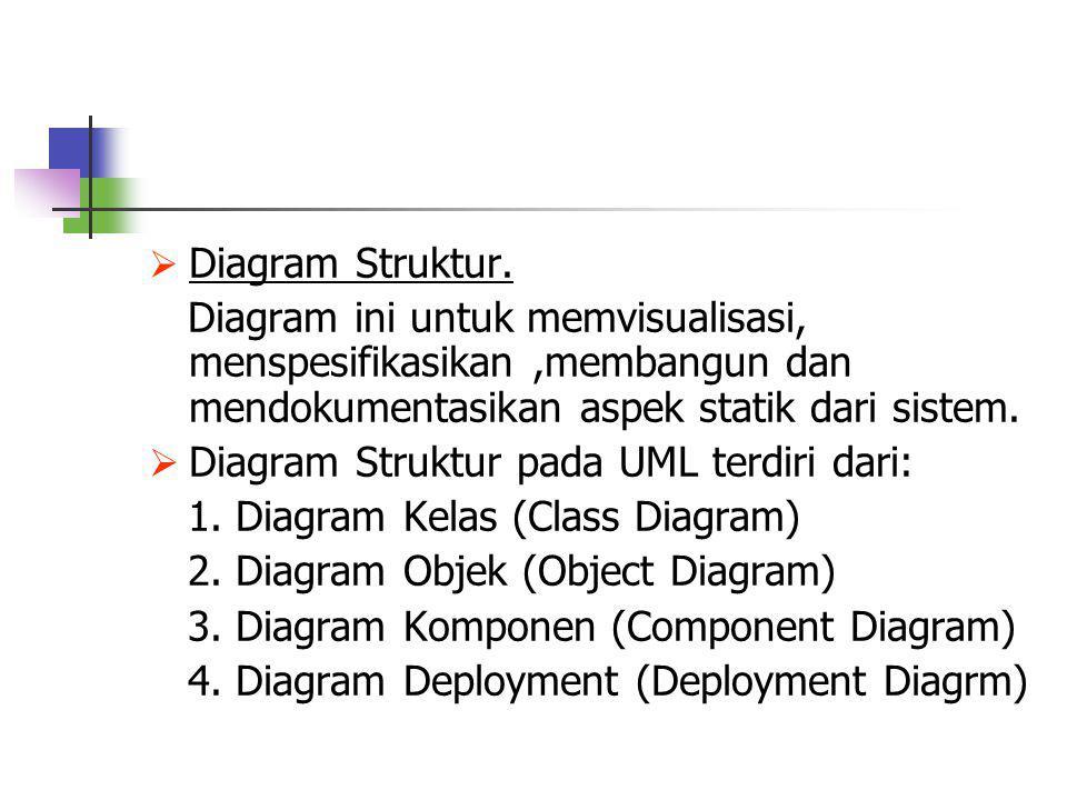 7.Object Diagram. Diagram ini menunjukkan sekumpulan objek dan keterhubungannya. 8.Deployment Diagram. Diagram ini menunjukkan konfigurasi pemrosesan