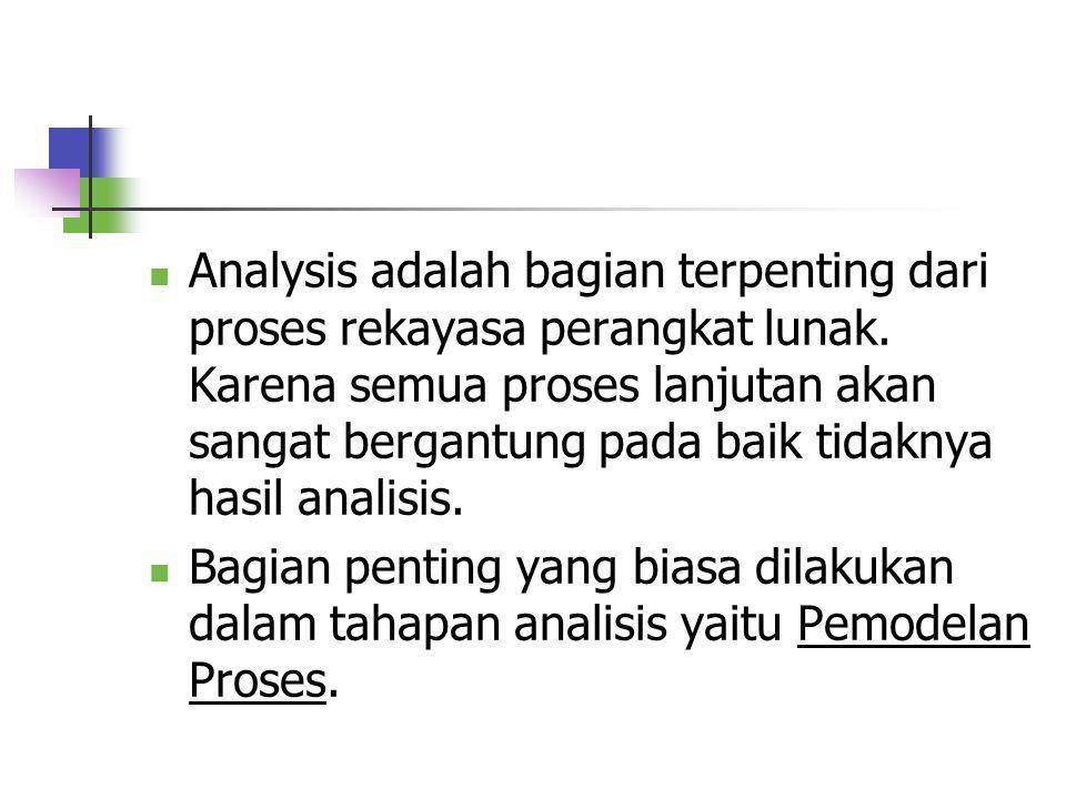 A. Analysis Analisis sistem adalah sebuah teknik pemecahan masalah yang menguraikan sebuah sistem menjadi komponen- komponennya dengan tujuan mempelaj