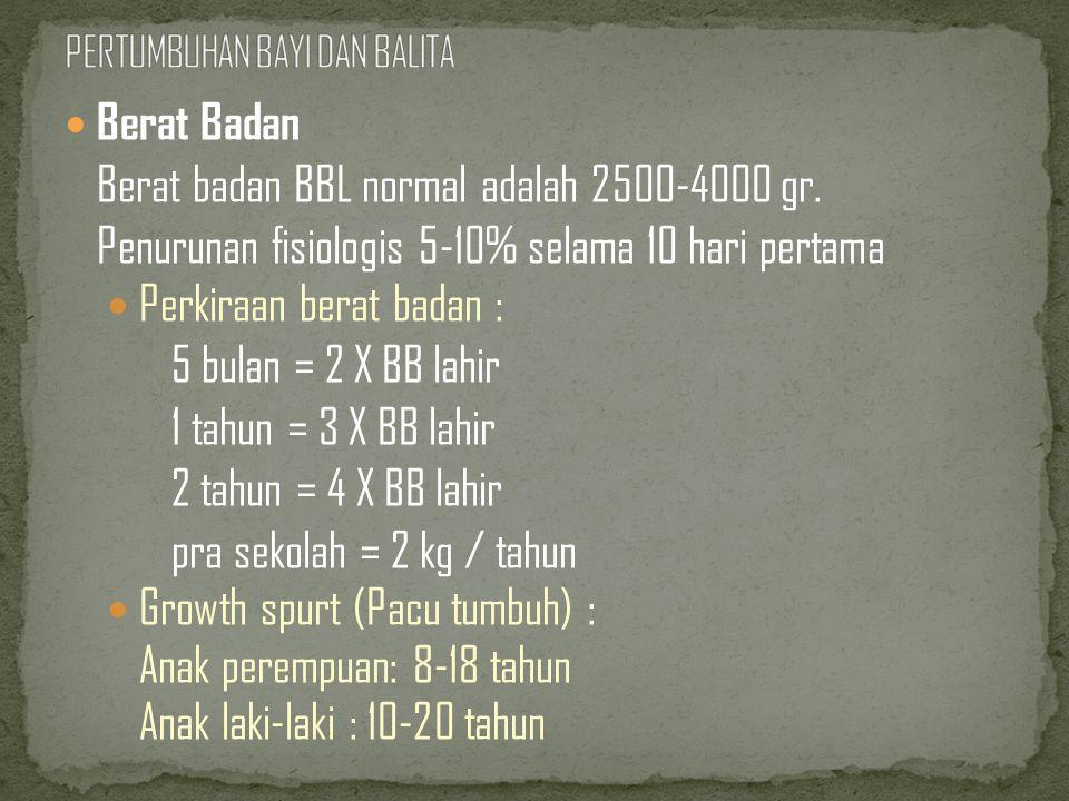 Berat Badan Berat badan BBL normal adalah 2500-4000 gr.