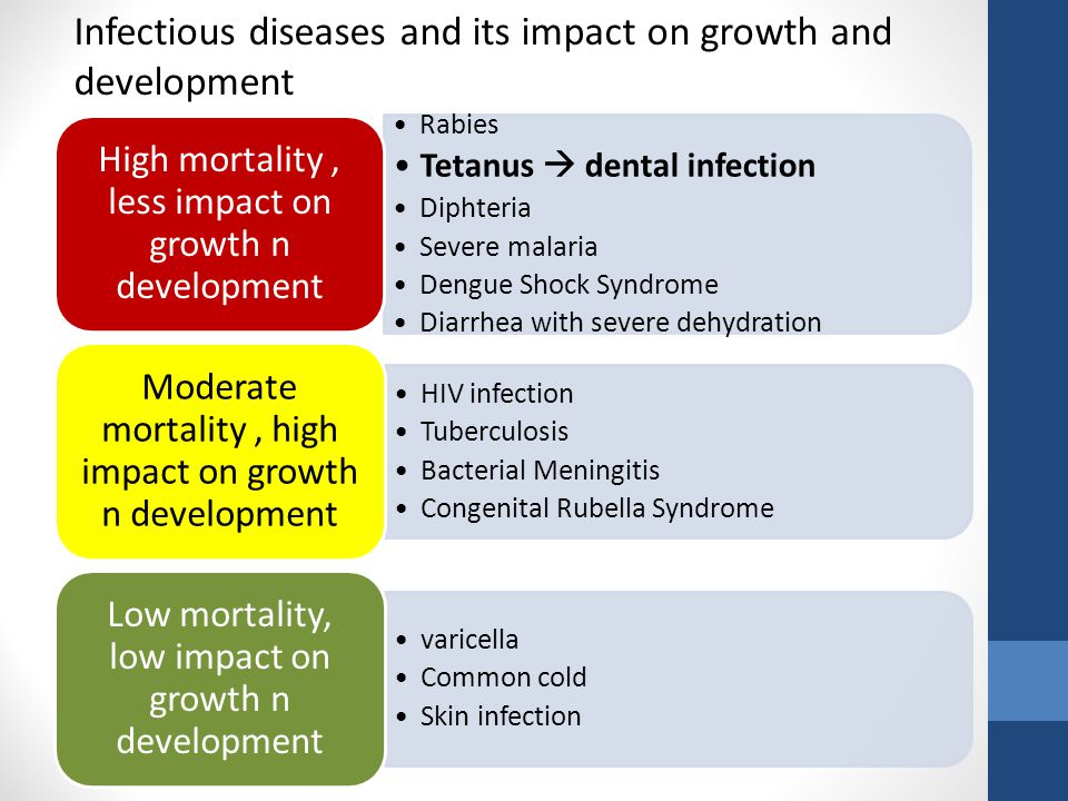 Rabies Tetanus  dental infection Diphteria Severe malaria Dengue Shock Syndrome Diarrhea with severe dehydration High mortality, less impact on growt