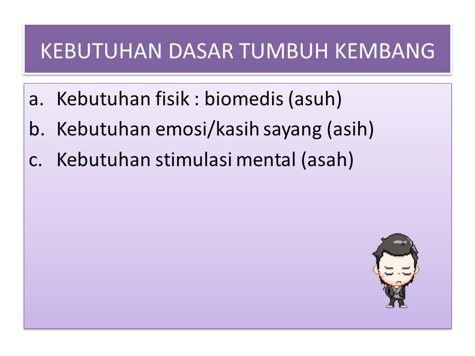 KEBUTUHAN DASAR TUMBUH KEMBANG a.Kebutuhan fisik : biomedis (asuh) b.Kebutuhan emosi/kasih sayang (asih) c.Kebutuhan stimulasi mental (asah) a.Kebutuh