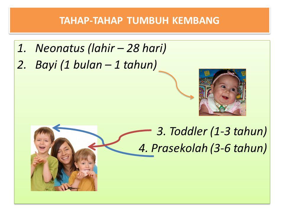 TAHAP-TAHAP TUMBUH KEMBANG 1. Neonatus (lahir – 28 hari) 2. Bayi (1 bulan – 1 tahun) 3. Toddler (1-3 tahun) 4. Prasekolah (3-6 tahun) 1. Neonatus (lah