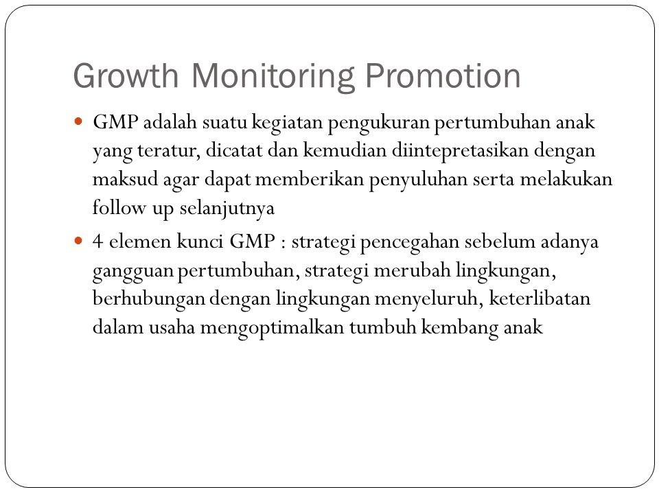 Growth Monitoring Promotion GMP adalah suatu kegiatan pengukuran pertumbuhan anak yang teratur, dicatat dan kemudian diintepretasikan dengan maksud agar dapat memberikan penyuluhan serta melakukan follow up selanjutnya 4 elemen kunci GMP : strategi pencegahan sebelum adanya gangguan pertumbuhan, strategi merubah lingkungan, berhubungan dengan lingkungan menyeluruh, keterlibatan dalam usaha mengoptimalkan tumbuh kembang anak