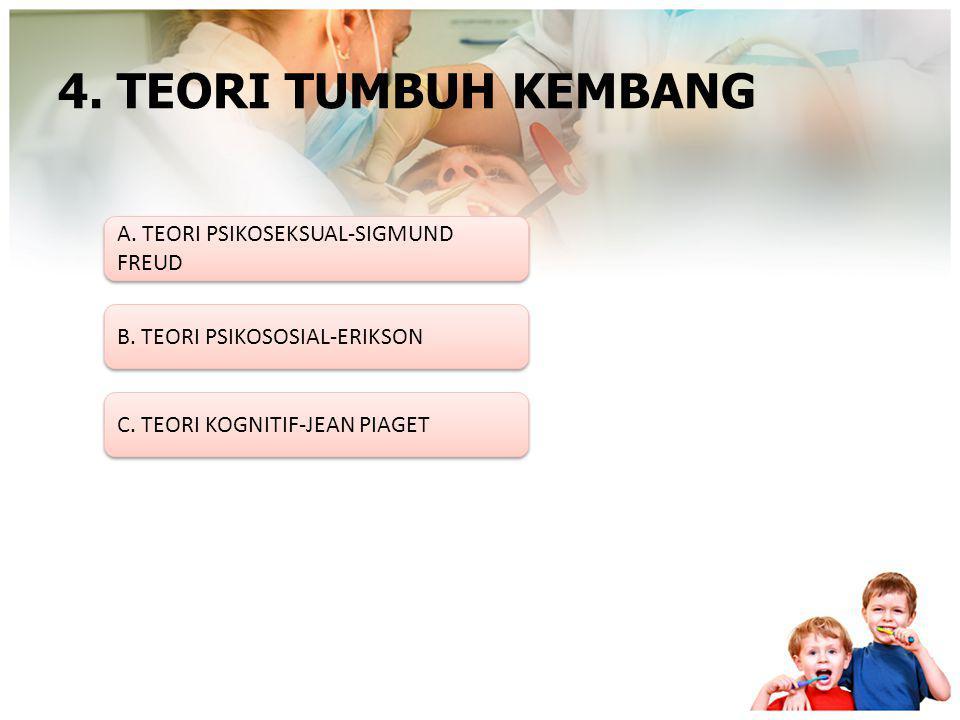 4. TEORI TUMBUH KEMBANG A. TEORI PSIKOSEKSUAL-SIGMUND FREUD A. TEORI PSIKOSEKSUAL-SIGMUND FREUD B. TEORI PSIKOSOSIAL-ERIKSON C. TEORI KOGNITIF-JEAN PI