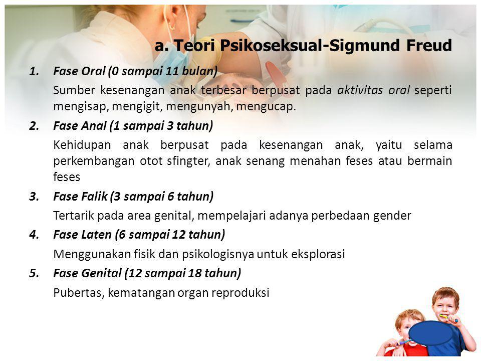 a. Teori Psikoseksual-Sigmund Freud 1.Fase Oral (0 sampai 11 bulan) Sumber kesenangan anak terbesar berpusat pada aktivitas oral seperti mengisap, men