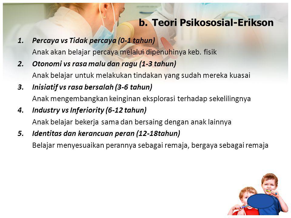 b. Teori Psikososial-Erikson 1.Percaya vs Tidak percaya (0-1 tahun) Anak akan belajar percaya melalui dipenuhinya keb. fisik 2.Otonomi vs rasa malu da
